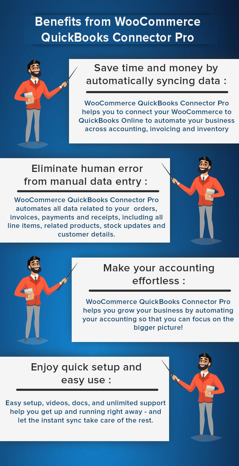 woocommerce-quickbooks-connector-pro-benefits